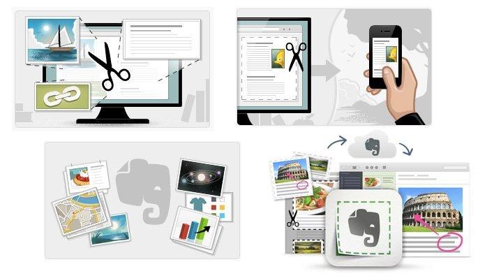 Artigo-Evernote-Web-Clipper-imagem