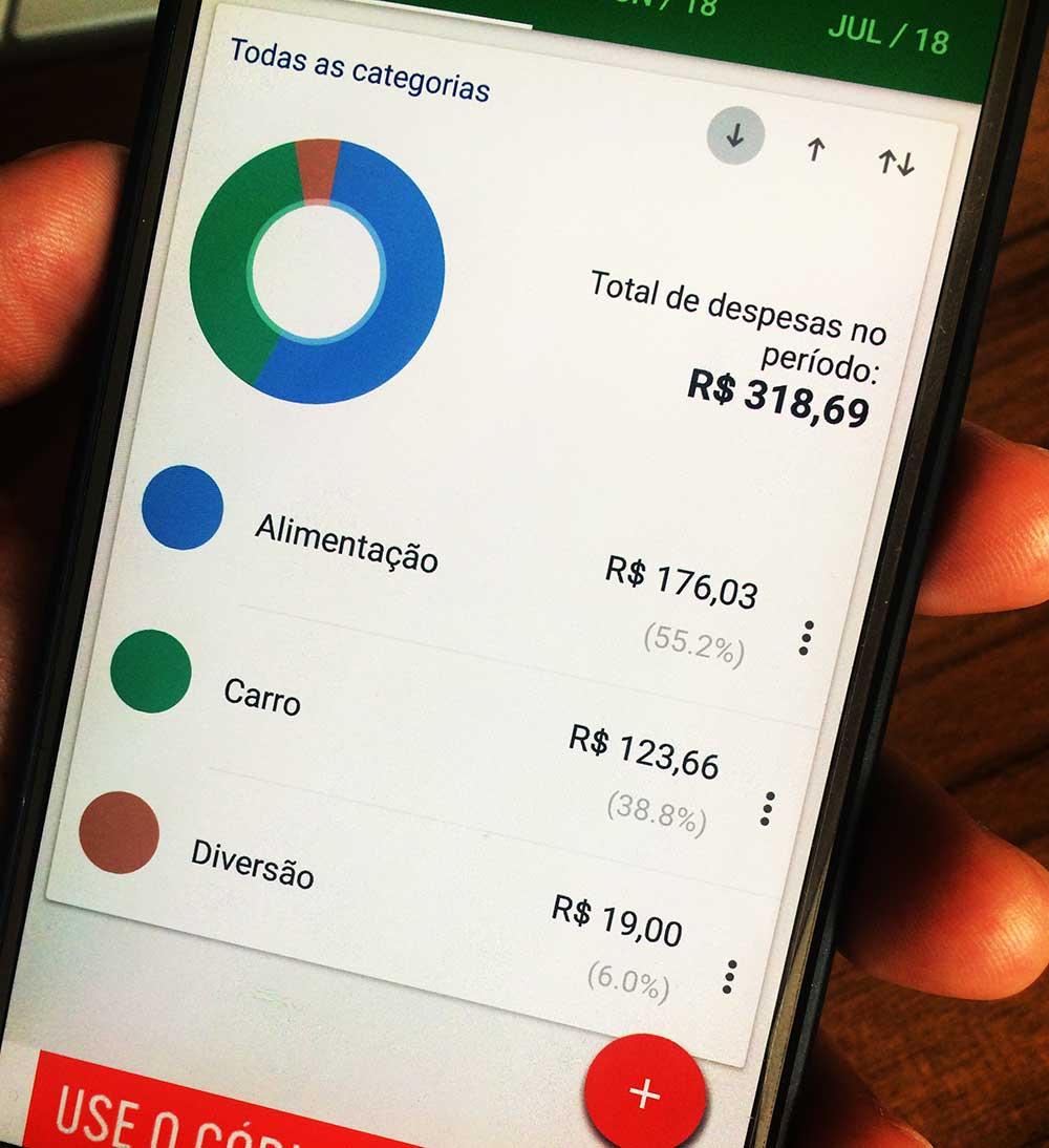 O que fazer para evitar 278,87% de Juros do Cartão nas suas Finanças