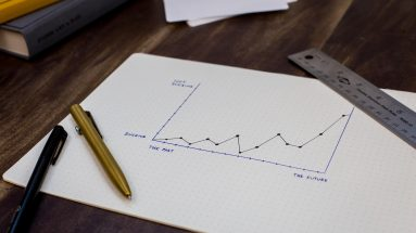 Como aumentar a produtividade no home office