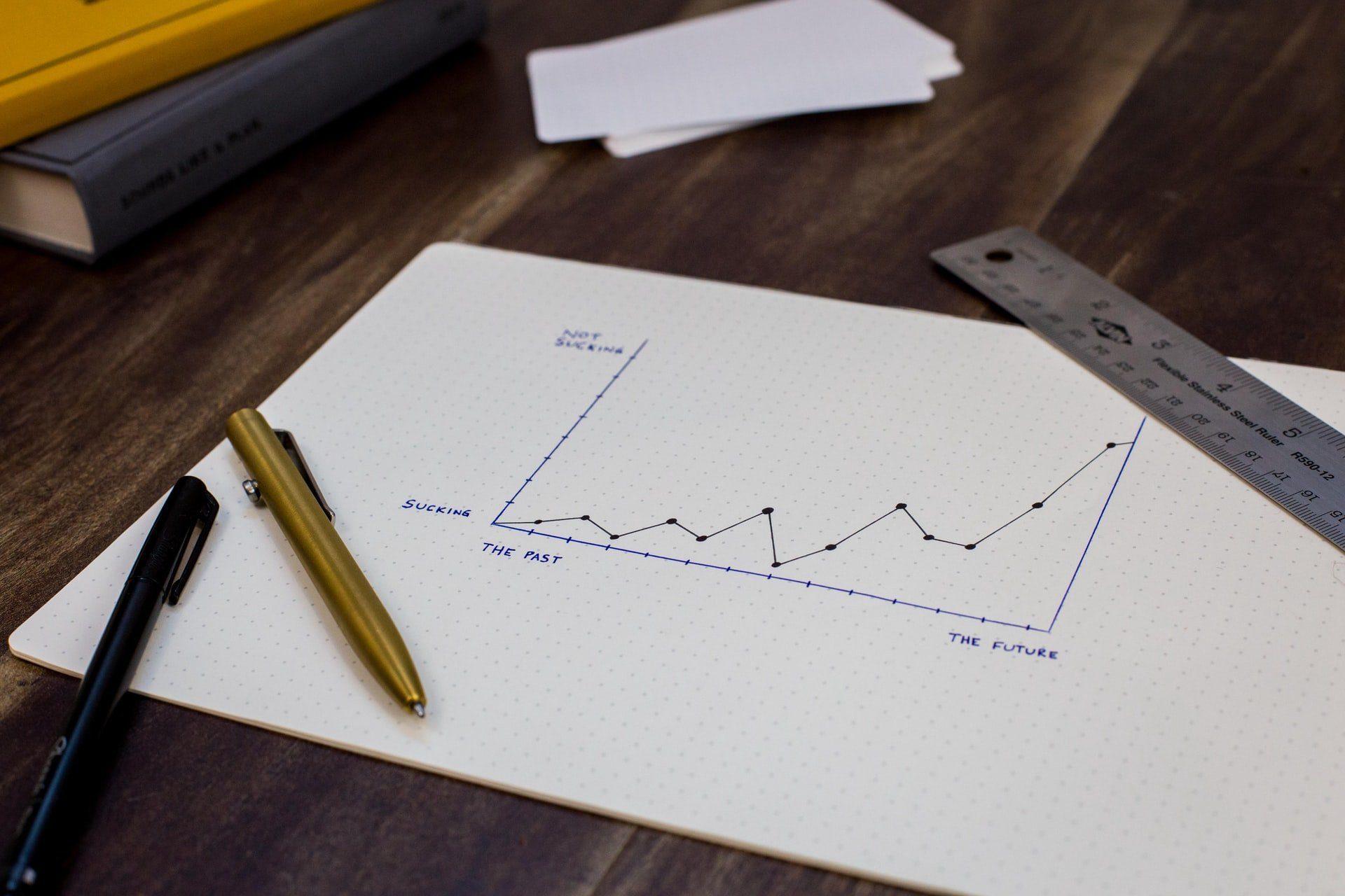 Produtividade no home office: aprenda como aumentar