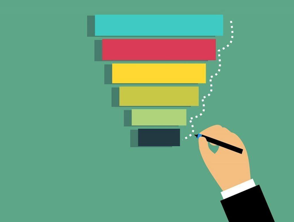 funil de vendas - gestão de vendas de oportunidade
