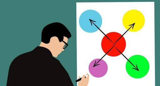 Veja exemplos de mapa mental para organizar a vida